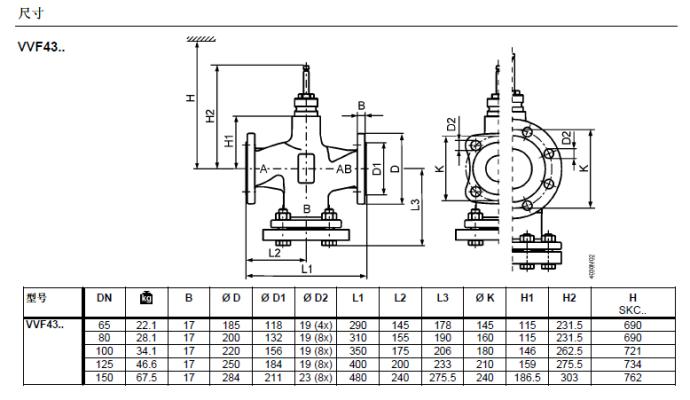 属于长行程阀门系列 · 介质温度在-20…220 °C 的高性能阀门 · 球墨铸铁 EN-GJS-400-18-LT阀体 · DN 65…150 · kvs 50…400 m3/h · 法兰类型21, 法兰设计为 B · 与SKC.. 电动液压执行器组合